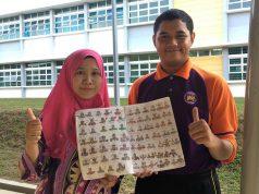 Autistic Artist Tokukatsu Malaysia